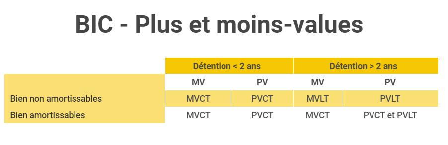 UE4 DCG - BIC PV MV