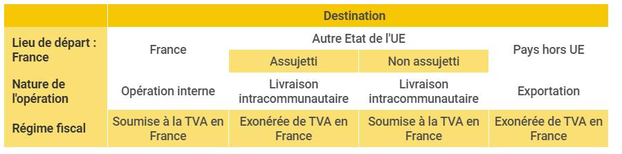 UE4 DCG - Destination TVA
